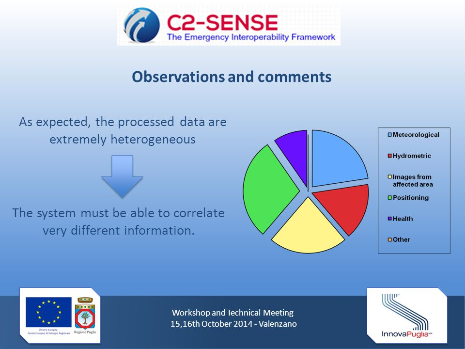 Workshop and Technical Meeting 15,16th October 2014 - Valenzano Observations and comments As expected, the processed data are extremely heterogeneous