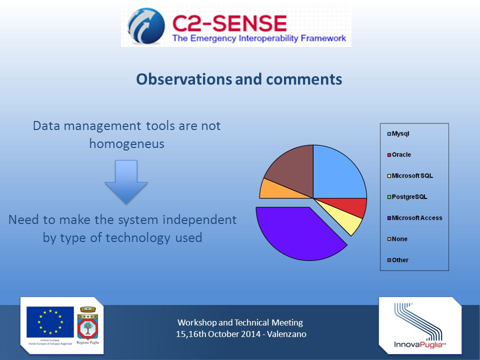 Workshop and Technical Meeting 15,16th October 2014 - Valenzano Observations and comments Data management tools are not homogeneus Need to make the system independent by type of technology used