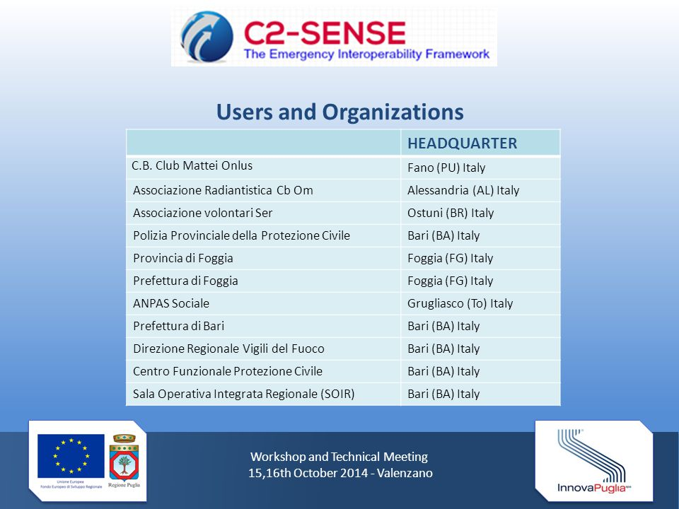 Workshop and Technical Meeting 15,16th October 2014 - Valenzano Users and Organizations HEADQUARTER C.B.