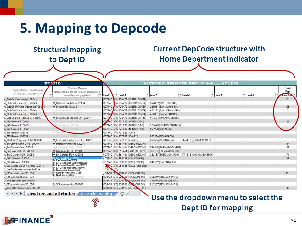 34 Structural mapping to Dept ID Current DepCode structure with Home Department indicator Use the dropdown menu to select the Dept ID for mapping 5.
