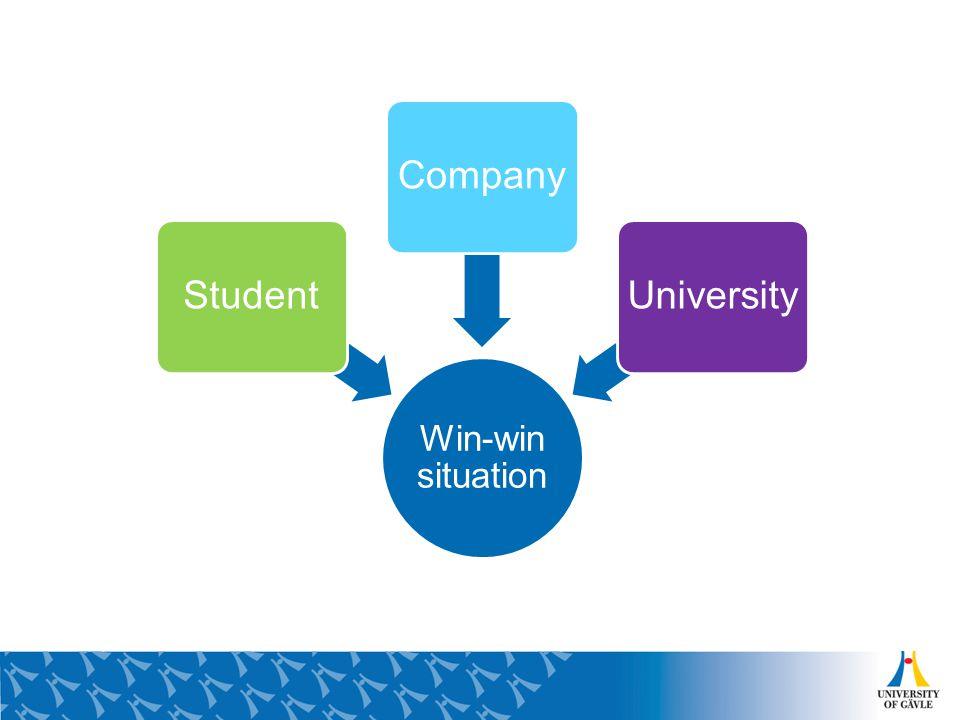 Win-win situation StudentCompanyUniversity