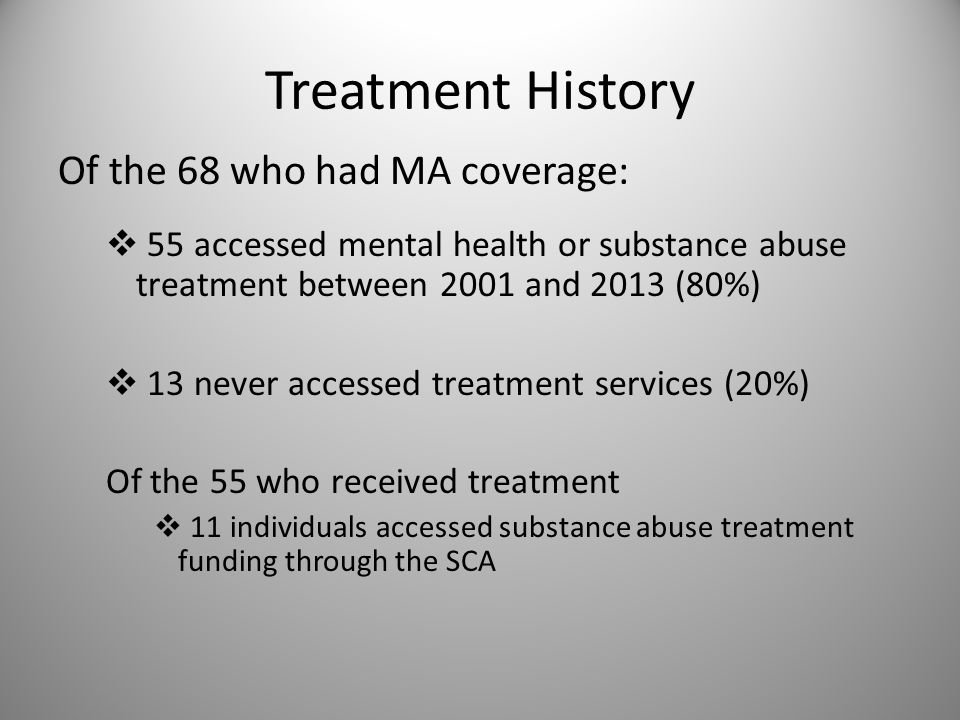 Treatment History Of the 68 who had MA coverage:  55 accessed mental health or substance abuse treatment between 2001 and 2013 (80%)  13 never accessed treatment services (20%) Of the 55 who received treatment  11 individuals accessed substance abuse treatment funding through the SCA