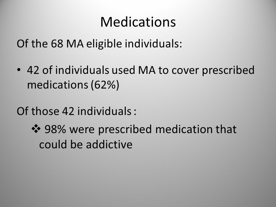 Medications Of the 68 MA eligible individuals: 42 of individuals used MA to cover prescribed medications (62%) Of those 42 individuals :  98% were prescribed medication that could be addictive
