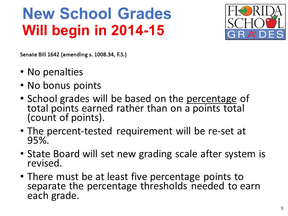 New School Grades Will begin in 2014-15 Senate Bill 1642 (amending s.