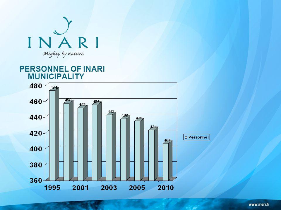 www.inari.fi PERSONNEL OF INARI MUNICIPALITY