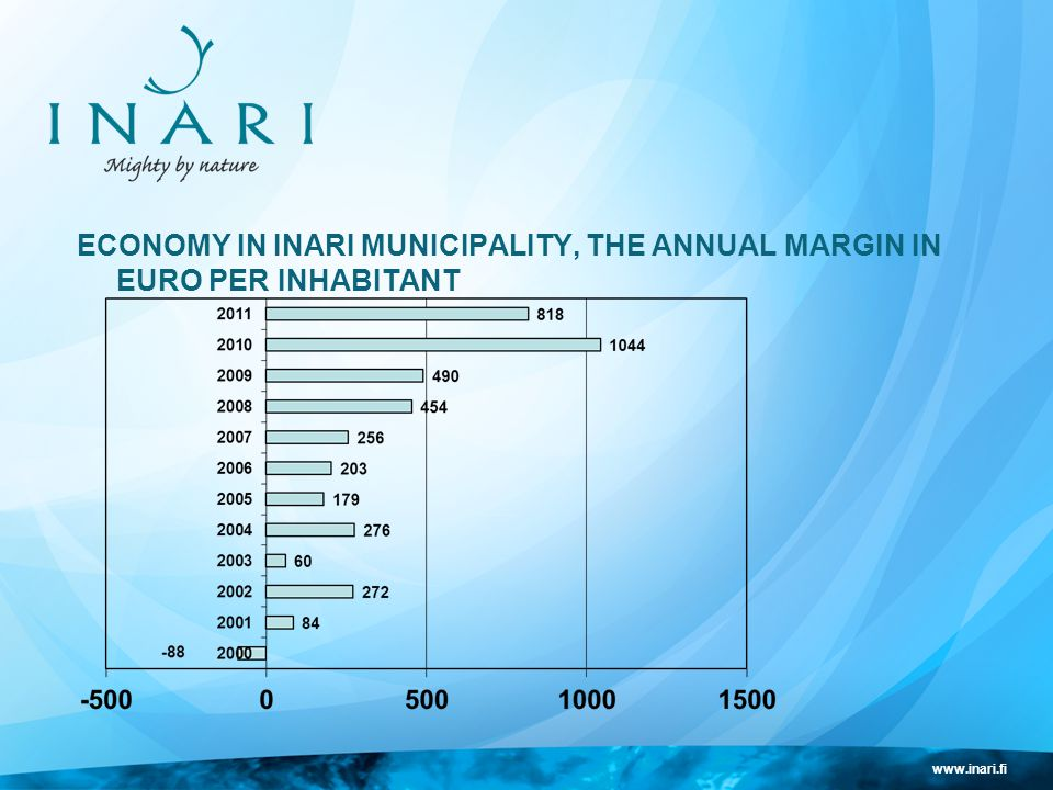 www.inari.fi ECONOMY IN INARI MUNICIPALITY, THE ANNUAL MARGIN IN EURO PER INHABITANT