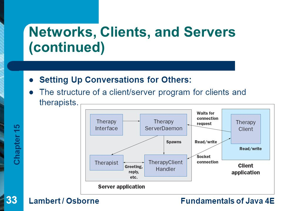 Chapter 15 Lambert / OsborneFundamentals of Java 4E 33 Networks, Clients, and Servers (continued) Setting Up Conversations for Others: The structure o