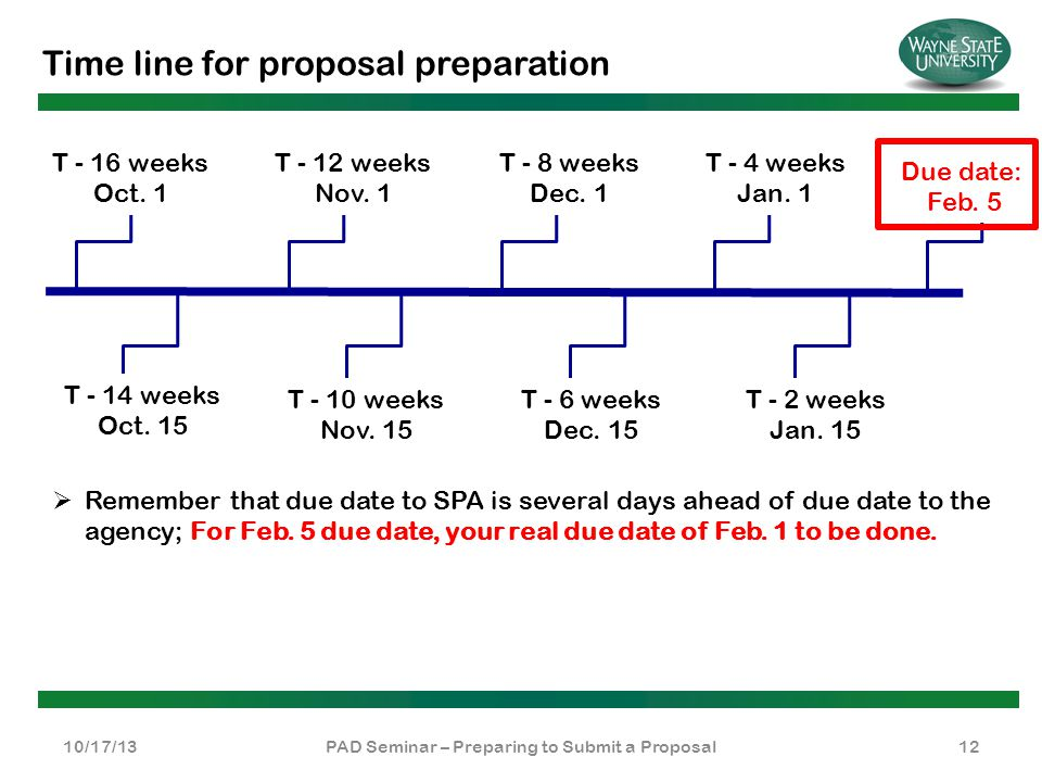 Time line for proposal preparation 10/17/13PAD Seminar – Preparing to Submit a Proposal12  Remember that due date to SPA is several days ahead of due