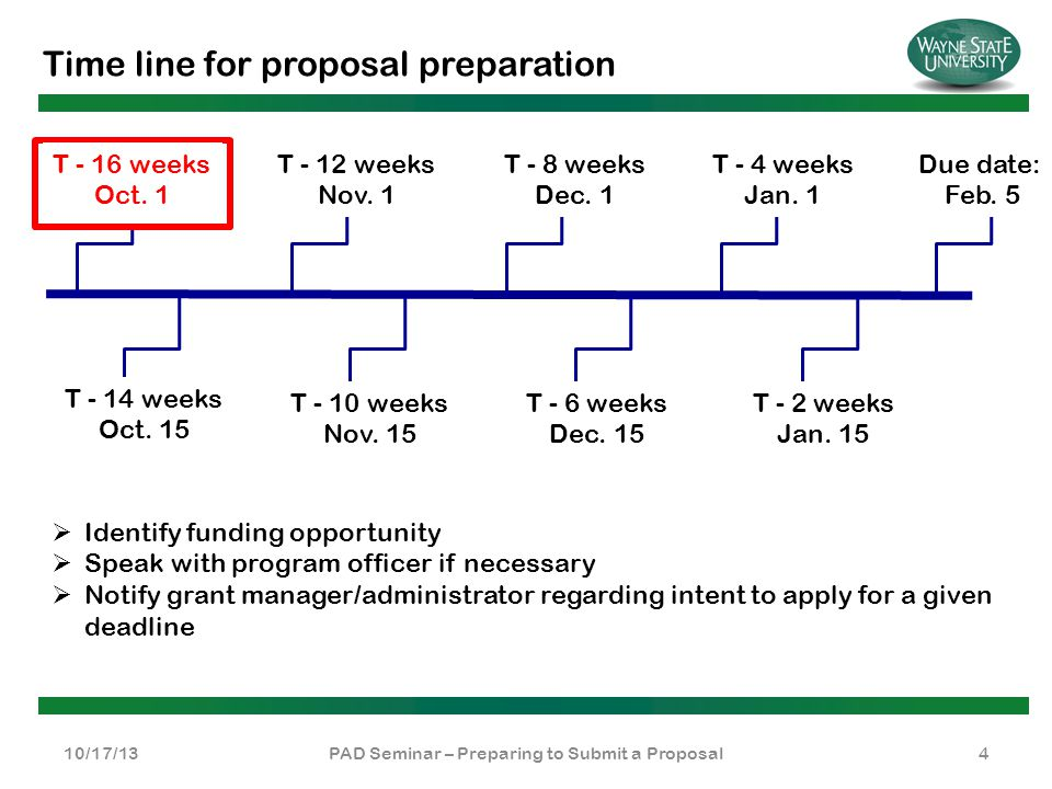 Time line for proposal preparation 10/17/13PAD Seminar – Preparing to Submit a Proposal4  Identify funding opportunity  Speak with program officer i