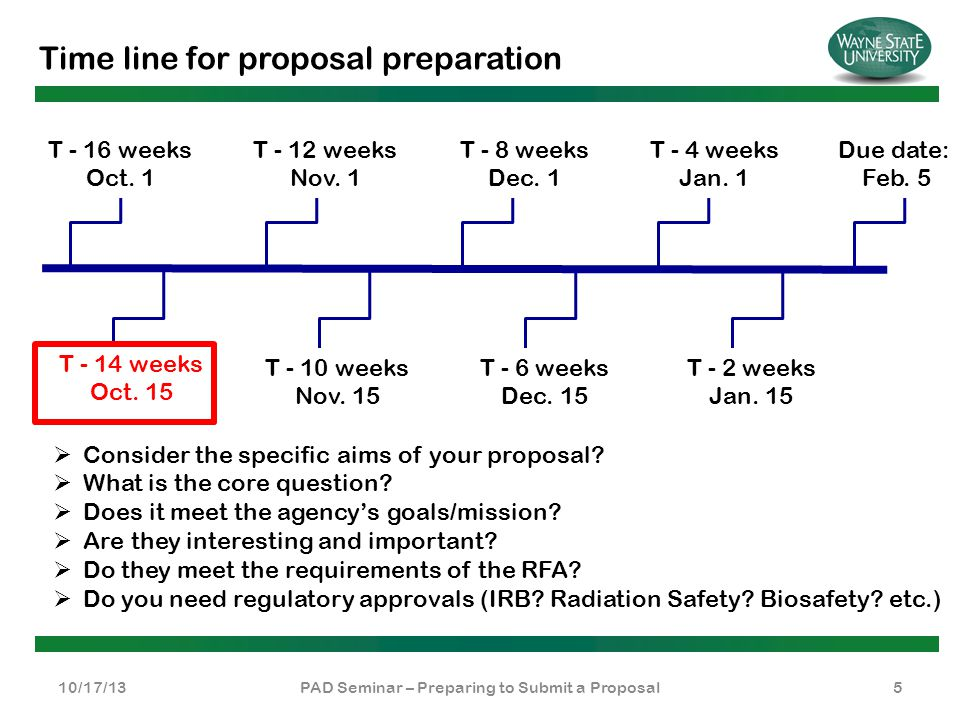 Time line for proposal preparation 10/17/13PAD Seminar – Preparing to Submit a Proposal5  Consider the specific aims of your proposal?  What is the