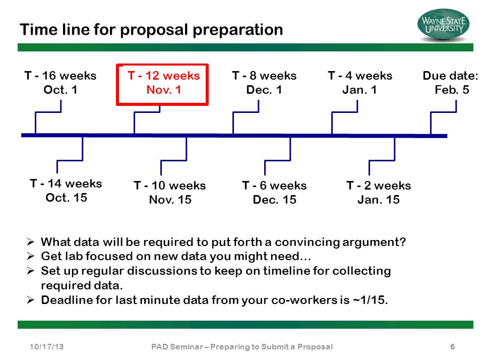 Time line for proposal preparation 10/17/13PAD Seminar – Preparing to Submit a Proposal7  Think about the methods you are using.
