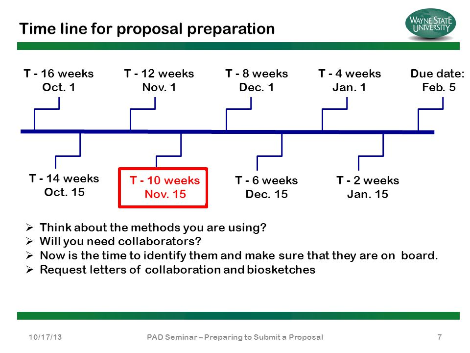 Time line for proposal preparation 10/17/13PAD Seminar – Preparing to Submit a Proposal7  Think about the methods you are using?  Will you need coll