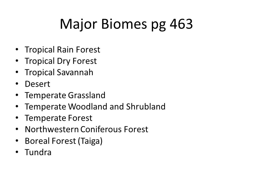 Major Biomes pg 463 Tropical Rain Forest Tropical Dry Forest Tropical Savannah Desert Temperate Grassland Temperate Woodland and Shrubland Temperate Forest Northwestern Coniferous Forest Boreal Forest (Taiga) Tundra