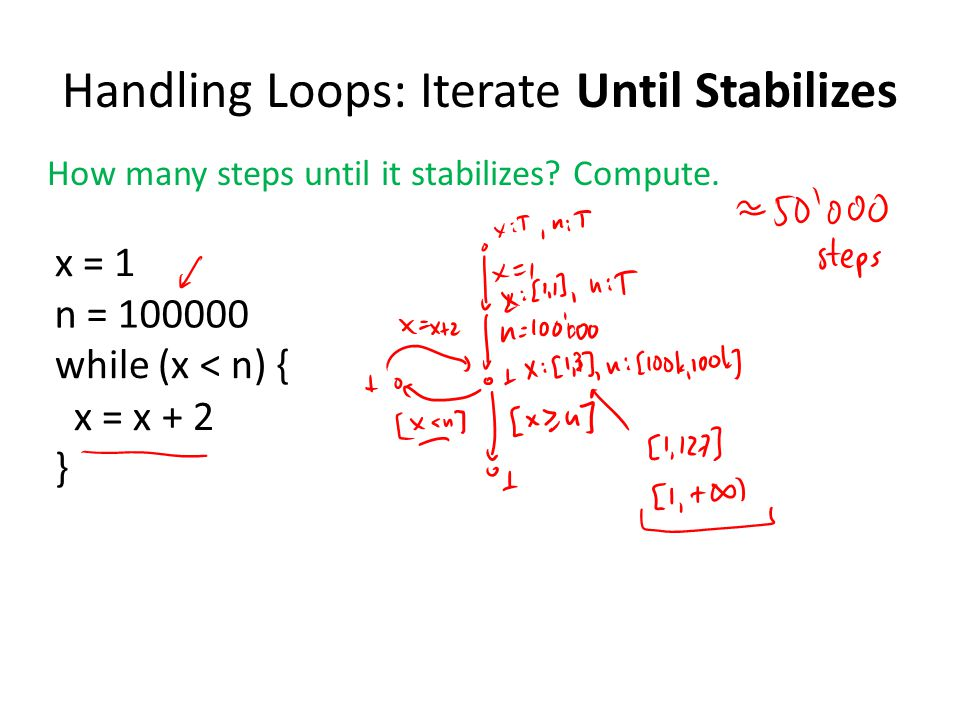 Handling Loops: Iterate Until Stabilizes x = 1 while (x < n) { x = x + 2 } How many steps until it stabilizes.