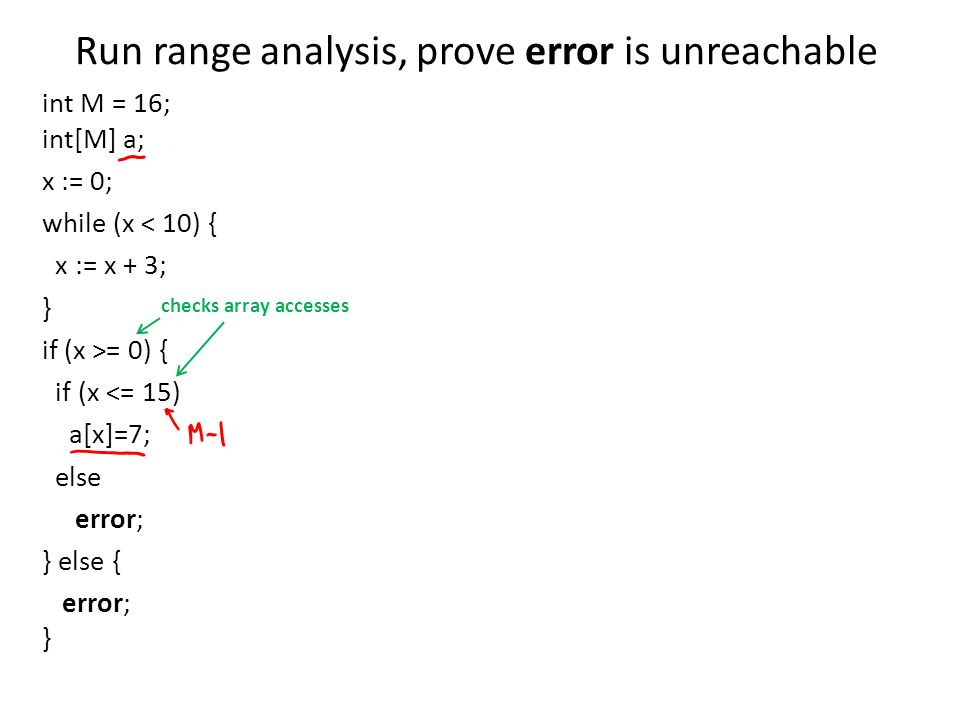 Run range analysis, prove error is unreachable int M = 16; int[M] a; x := 0; while (x < 10) { x := x + 3; } if (x >= 0) { if (x <= 15) a[x]=7; else error; } else { error; } checks array accesses