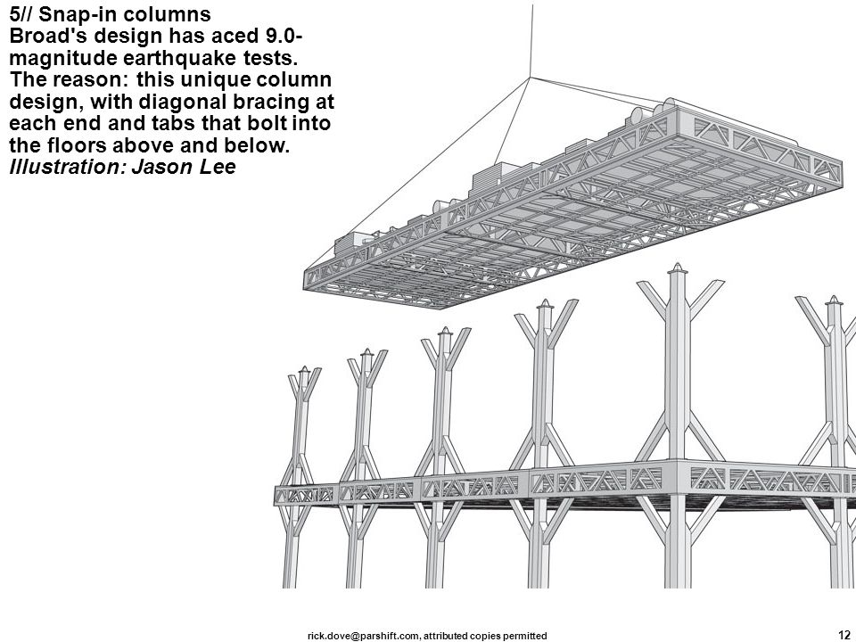 rick.dove@parshift.com, attributed copies permitted 12 5// Snap-in columns Broad's design has aced 9.0- magnitude earthquake tests. The reason: this u