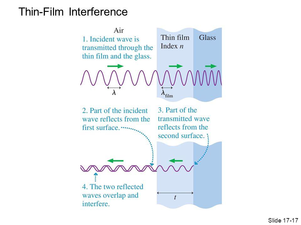 Thin-Film Interference Slide 17-17