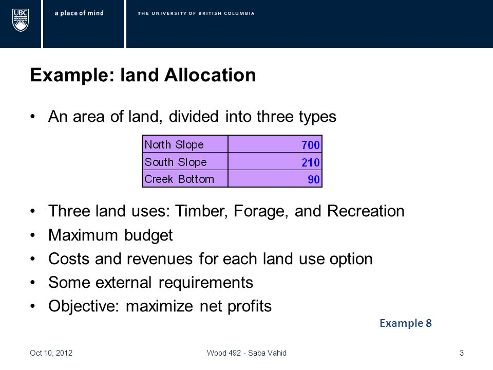 Example: land Allocation An area of land, divided into three types Three land uses: Timber, Forage, and Recreation Maximum budget Costs and revenues for each land use option Some external requirements Objective: maximize net profits Oct 10, 2012Wood 492 - Saba Vahid3 Example 8