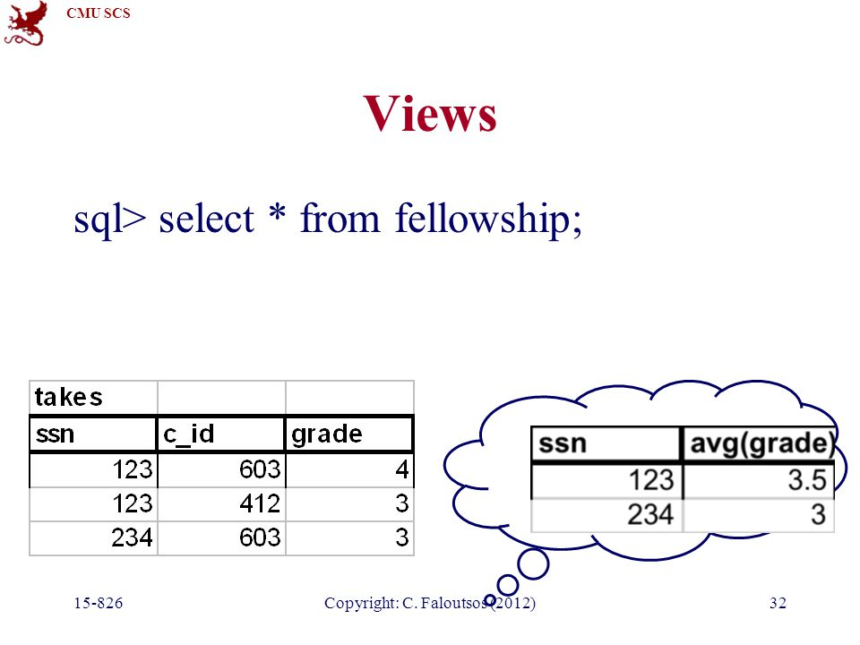 CMU SCS 15-826Copyright: C. Faloutsos (2012)32 Views sql> select * from fellowship;