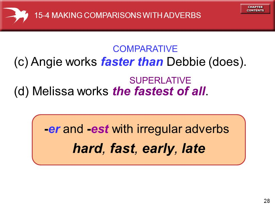 28 (c) Angie works faster than Debbie (does). (d) Melissa works the fastest of all. 15-4 MAKING COMPARISONS WITH ADVERBS COMPARATIVE SUPERLATIVE hard,