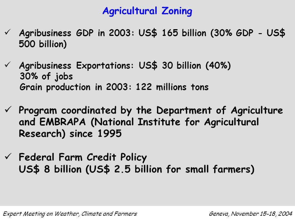 soybean 600.000 SIMULATIONS corn 2.500.000 SIMULATIONS beans 500.000 SIMULATIONS rice 400.000 SIMULATIONS wheat 450.000 SIMULATIONS