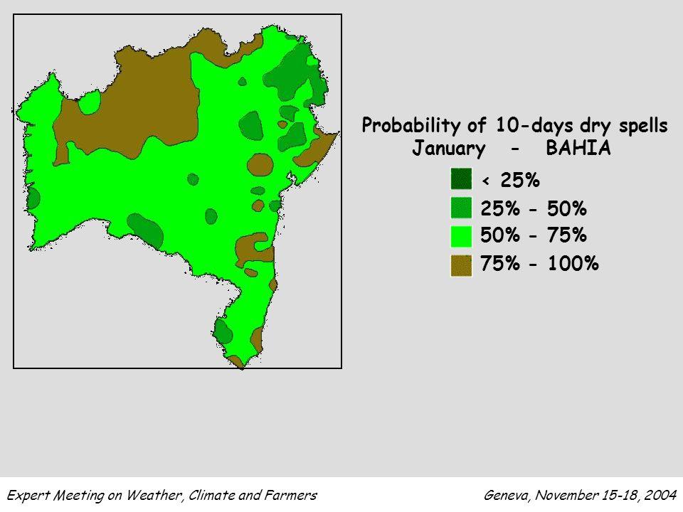 Expert Meeting on Weather, Climate and Farmers Geneva, November 15-18, 2004 Soybean Early Cultivar Clay Soil Dekad: Nov, 1 st Goiás (341.000km 2 )