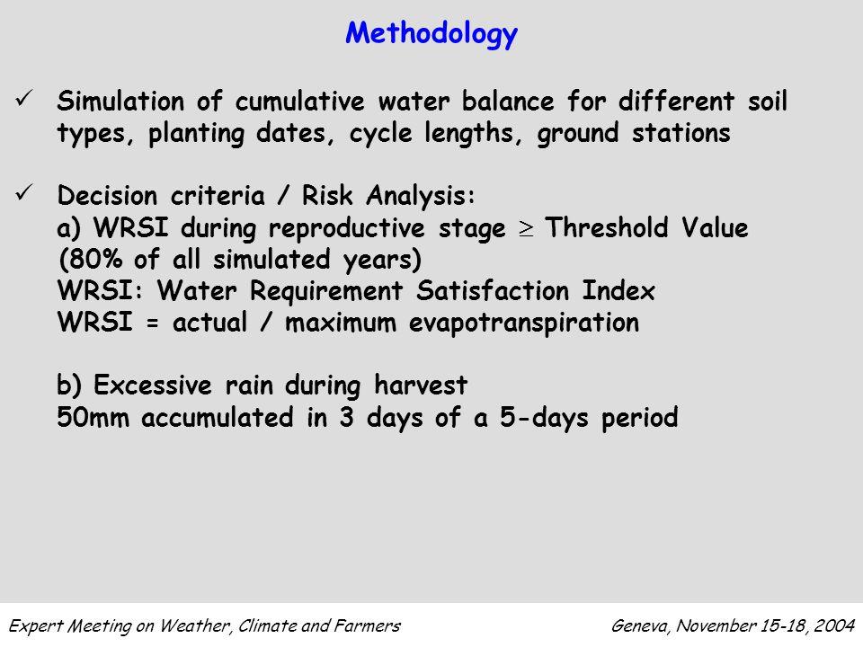 Expert Meeting on Weather, Climate and Farmers Geneva, November 15-18, 2004 Soybean Early Cultivar Clay Soil Dekad: Nov, 1 st Minas Gerais (588.000km 2 )
