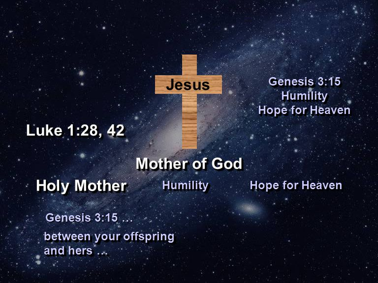 Jesus Mother of God Genesis 3:15 Humility Hope for Heaven Genesis 3:15 Humility Hope for Heaven between your offspring and hers … between your offspring and hers … HumilityHumility Hope for Heaven Luke 1:28, 42 Holy Mother Genesis 3:15 …