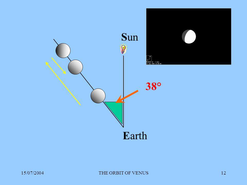15/07/2004THE ORBIT OF VENUS12 Sun Earth 38°