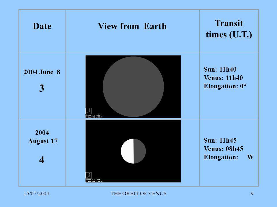 15/07/2004THE ORBIT OF VENUS10 DateView from Earth Transit times (U.T.) 2004 October 15 5 Sun: 11h27 Venus: 09h06 Elongation: W 2005 March 29 6 Sun: 11h46 Venus: 11h46 Elongation: 1° S