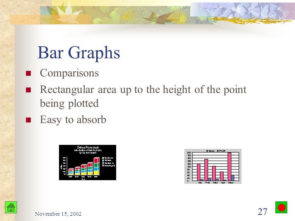 November 15, 2002 26 Line Graphs Shows trends or cycles over time Axis Plot area Data point Labels Titles