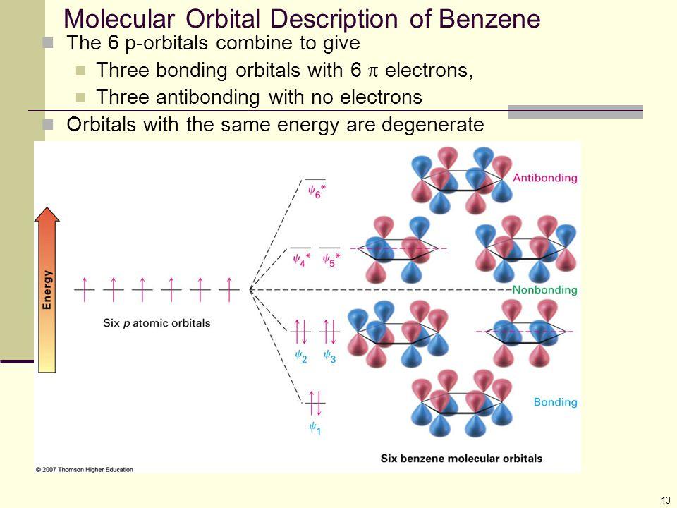 13 Molecular Orbital Description of Benzene The 6 p-orbitals combine to give Three bonding orbitals with 6  electrons, Three antibonding with no elec