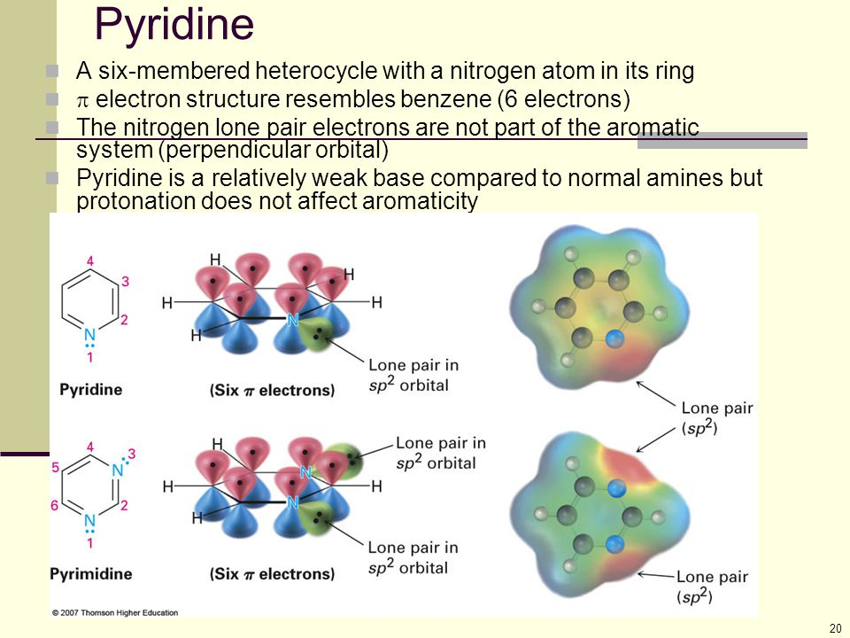 20 Pyridine A six-membered heterocycle with a nitrogen atom in its ring  electron structure resembles benzene (6 electrons) The nitrogen lone pair el