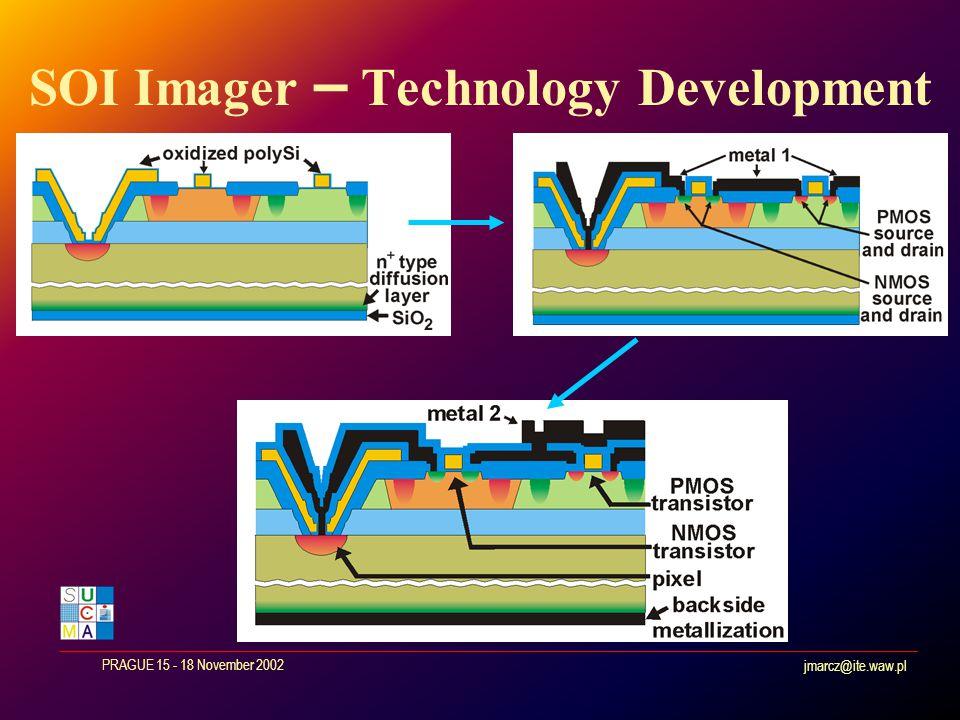 jmarcz@ite.waw.pl PRAGUE 15 - 18 November 2002 SOI Imager – Technology Development
