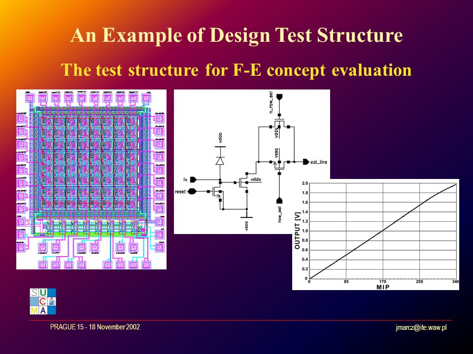 jmarcz@ite.waw.pl PRAGUE 15 - 18 November 2002 An Example of Design Test Structure The test structure for F-E concept evaluation
