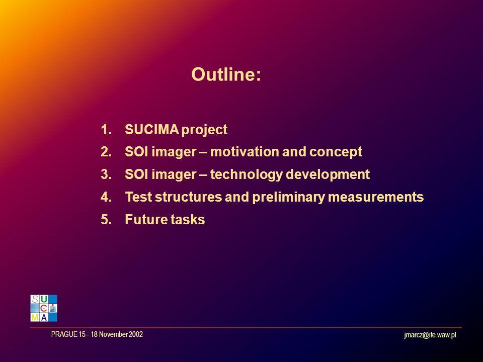 jmarcz@ite.waw.pl PRAGUE 15 - 18 November 2002 1.SUCIMA project 2.SOI imager – motivation and concept 3.SOI imager – technology development 4.Test structures and preliminary measurements 5.Future tasks Outline: