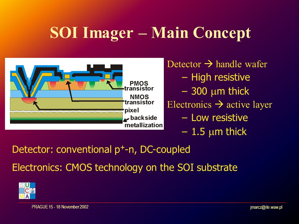 jmarcz@ite.waw.pl PRAGUE 15 - 18 November 2002 SOI Imager – Main Concept Detector  handle wafer –High resistive –300  m thick Electronics  active layer –Low resistive –1.5  m thick Detector: conventional p + -n, DC-coupled Electronics: CMOS technology on the SOI substrate
