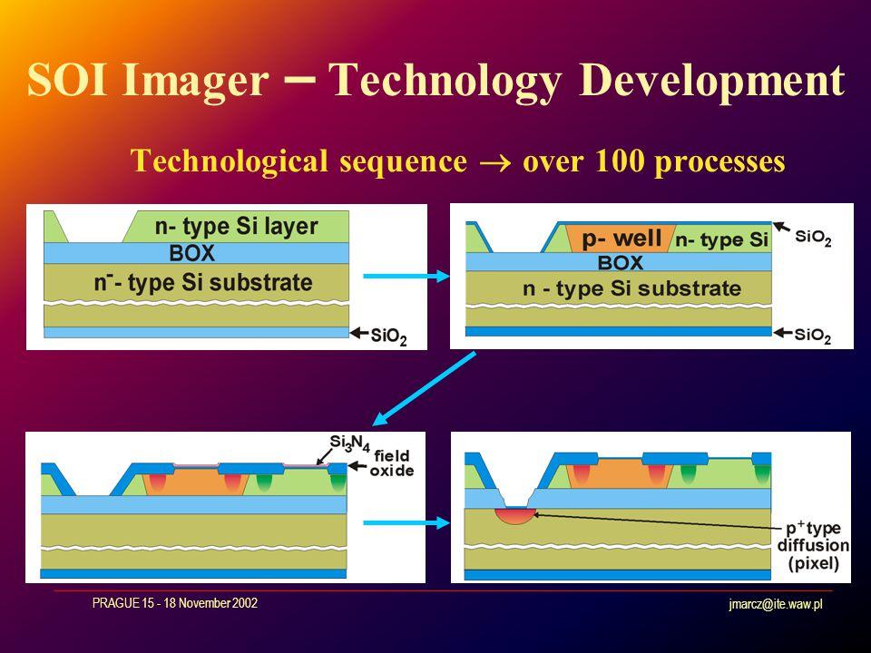jmarcz@ite.waw.pl PRAGUE 15 - 18 November 2002 Technological sequence  over 100 processes SOI Imager – Technology Development