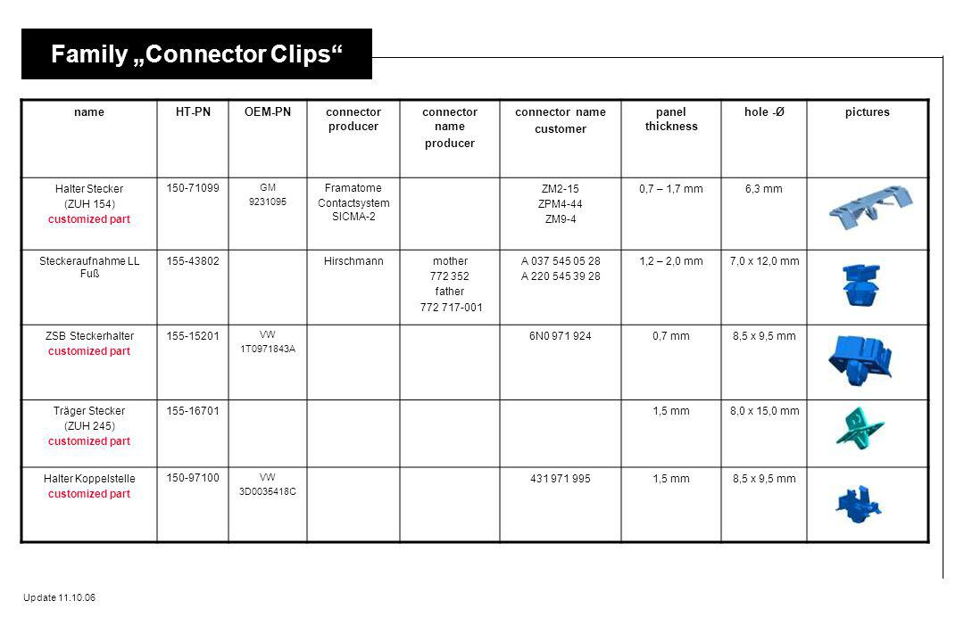 """Family """"Connector Clips"""" Update 11.10.06 nameHT-PNOEM-PNconnector producer connector name producer connector name customer panel thickness hole -Øpict"""