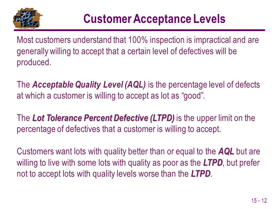 15 - 12 Most customers understand that 100% inspection is impractical and are generally willing to accept that a certain level of defectives will be p