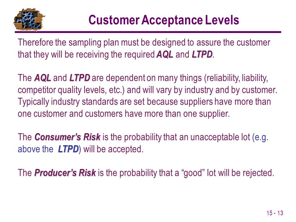 15 - 13 AQLLTPD Therefore the sampling plan must be designed to assure the customer that they will be receiving the required AQL and LTPD.
