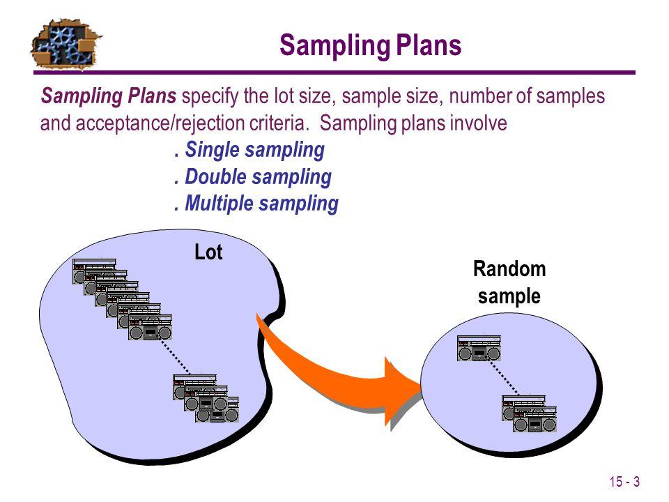 15 - 3 Sampling Plans specify the lot size, sample size, number of samples and acceptance/rejection criteria. Sampling plans involve. Single sampling.