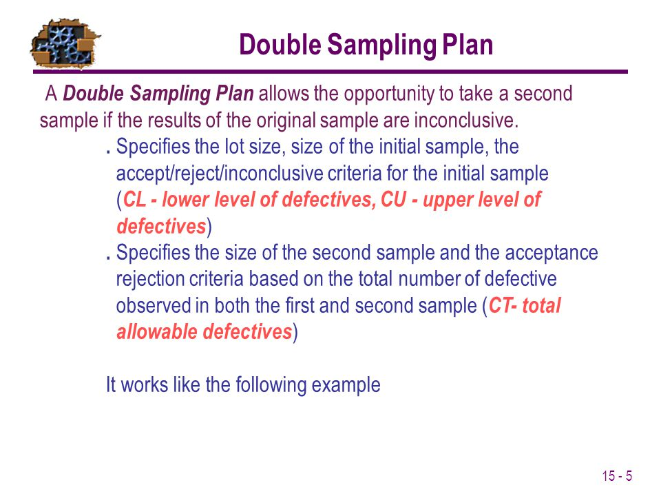 15 - 6 First Random sample Lot CLCU First sample inconclusive, take second sample Reject LotAccept Lot Compare number of defective found in the first random sample to CL and CU and make appropriate decision.
