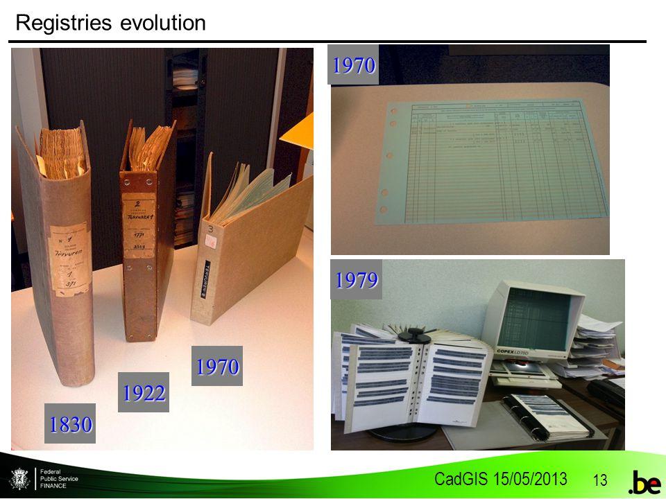 CadGIS 15/05/2013 13 Registries evolution 1830 1970 1922 1979 1970