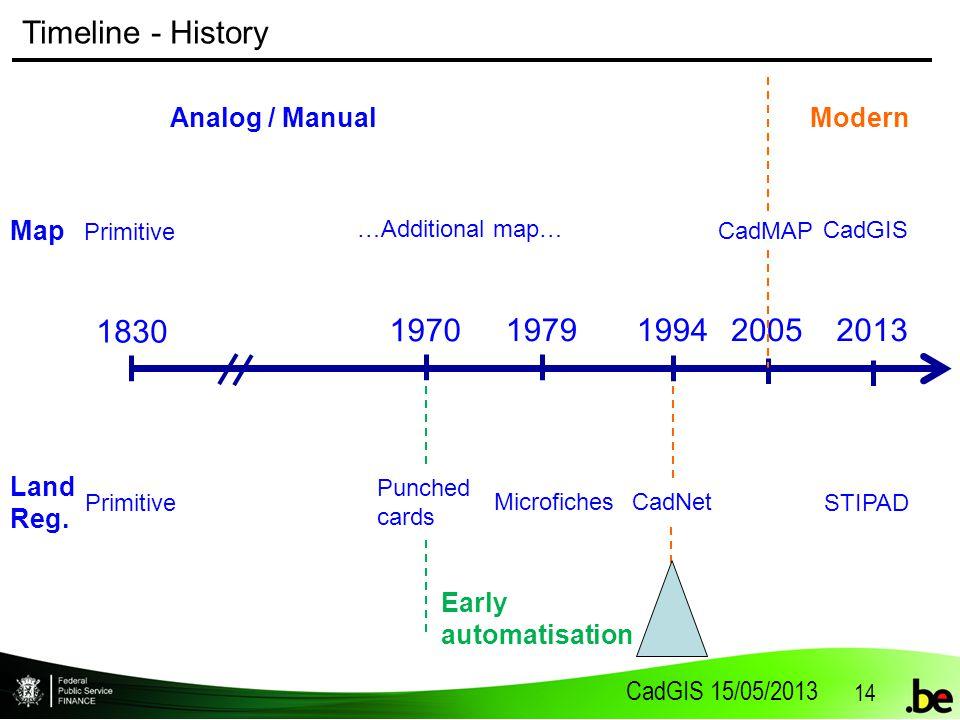 CadGIS 15/05/2013 14 Map Timeline - History 1830 Primitive Land Reg.
