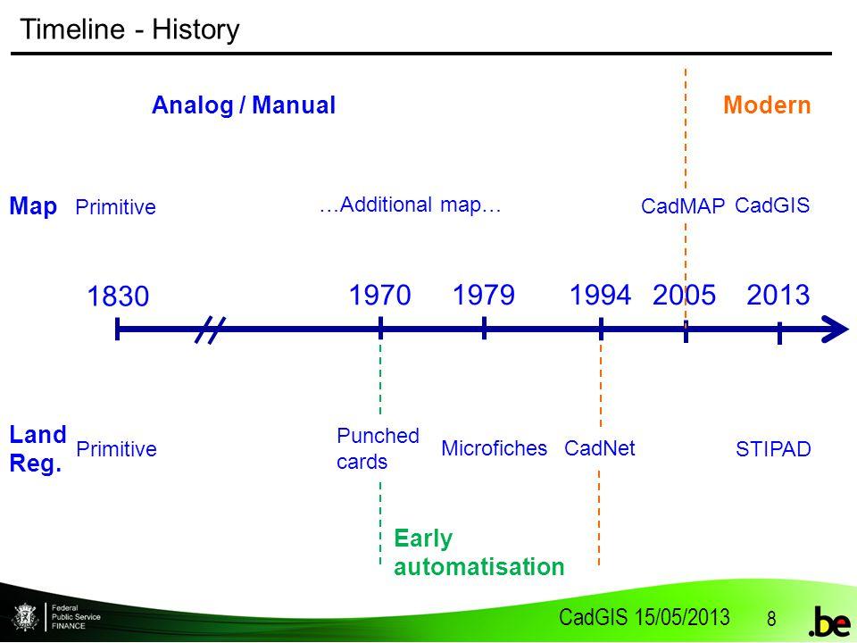 CadGIS 15/05/2013 8 Map Timeline - History 1830 Primitive Land Reg.