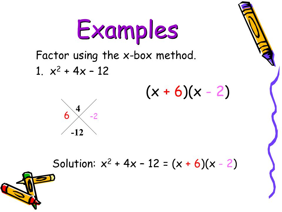 Examples Factor using the x-box method. 1.