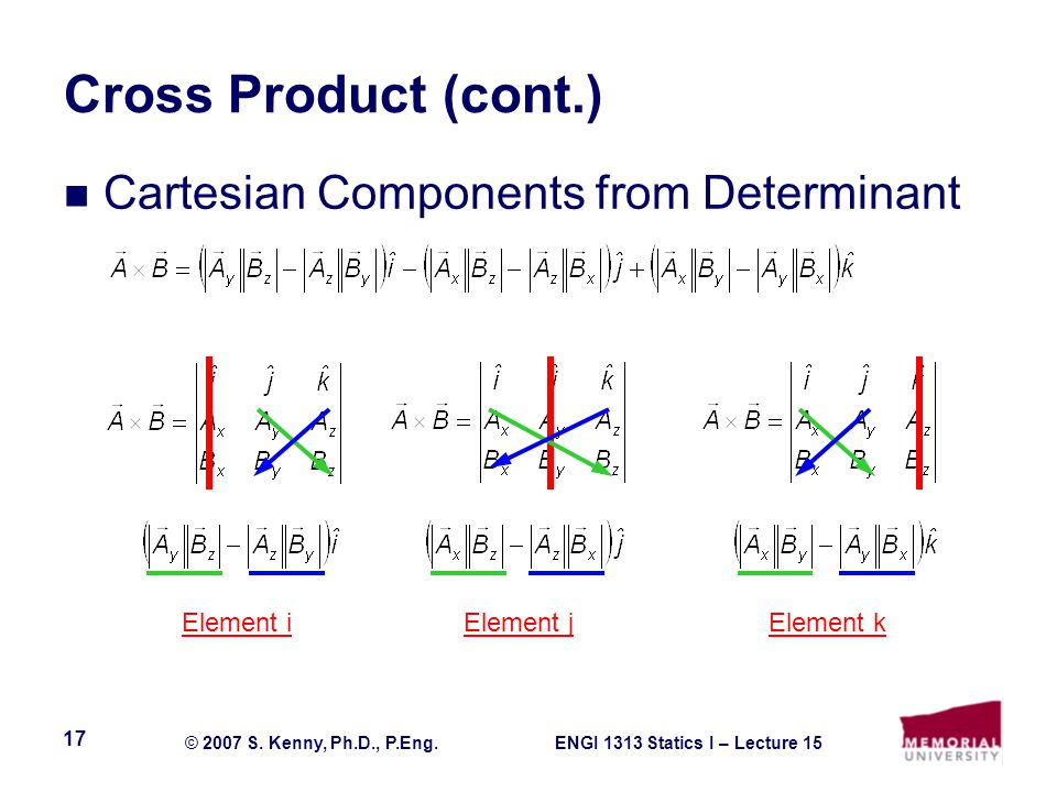 ENGI 1313 Statics I – Lecture 15© 2007 S. Kenny, Ph.D., P.Eng.