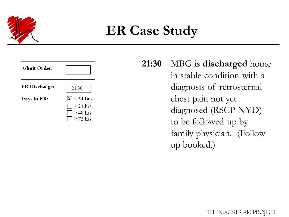 The Macstrak Project ER Case Study 21:30MBG is discharged home in stable condition with a diagnosis of retrosternal chest pain not yet diagnosed (RSCP NYD) to be followed up by family physician.