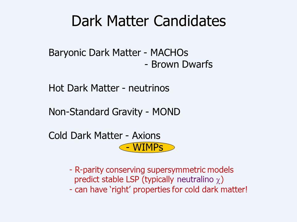 Dark Matter Candidates Baryonic Dark Matter - MACHOs - Brown Dwarfs Hot Dark Matter - neutrinos Non-Standard Gravity - MOND Cold Dark Matter - Axions